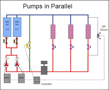 Variable Primary Pumping